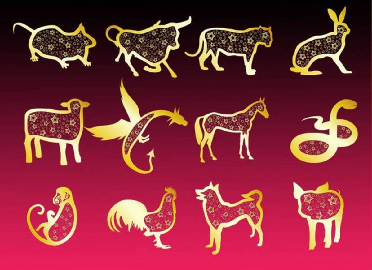 Гороскоп домашних животных